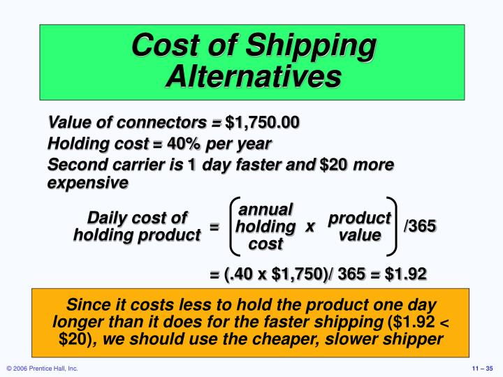 annual holding cost