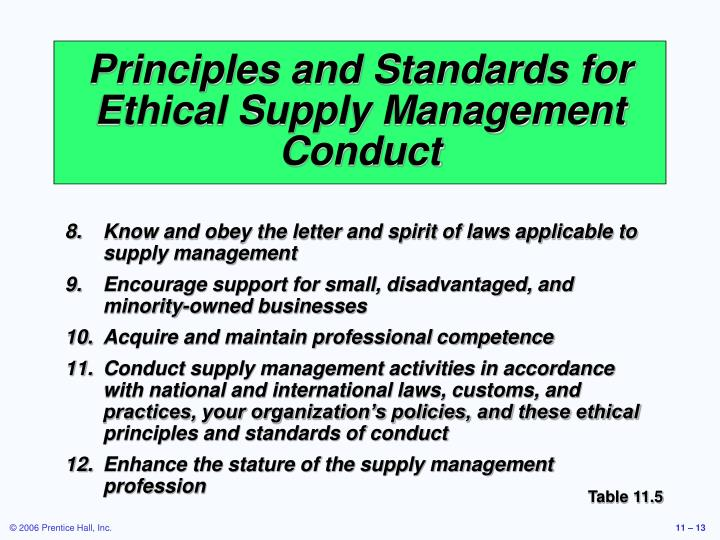 Principles and Standards for Ethical Supply Management Conduct
