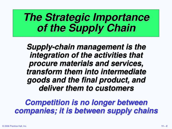 The Strategic Importance
