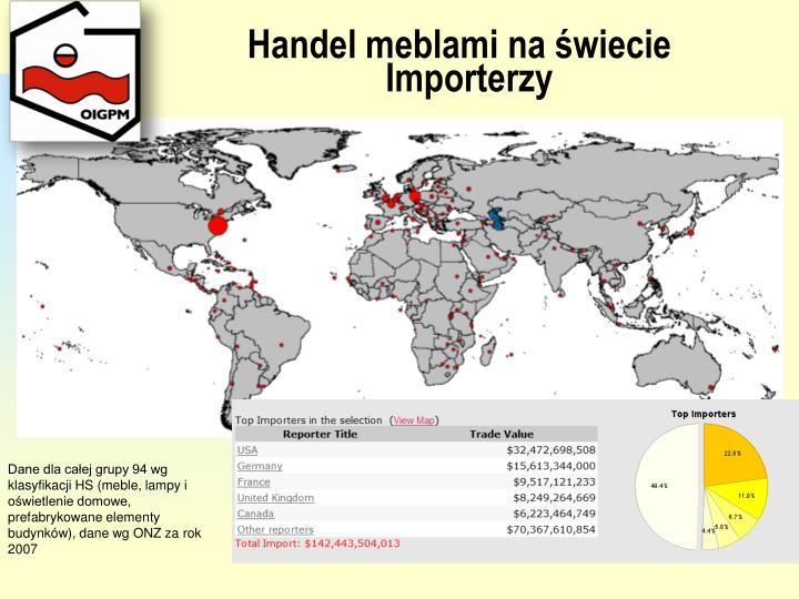 Handel meblami na świecie