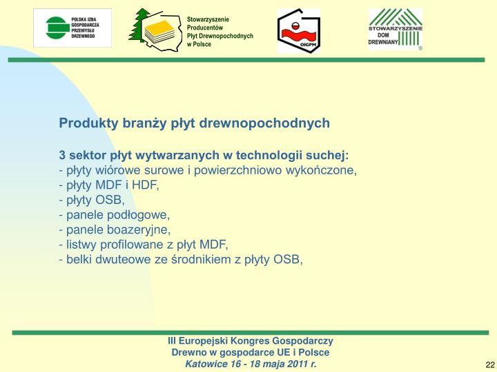 Stowarzyszenie Producentów
