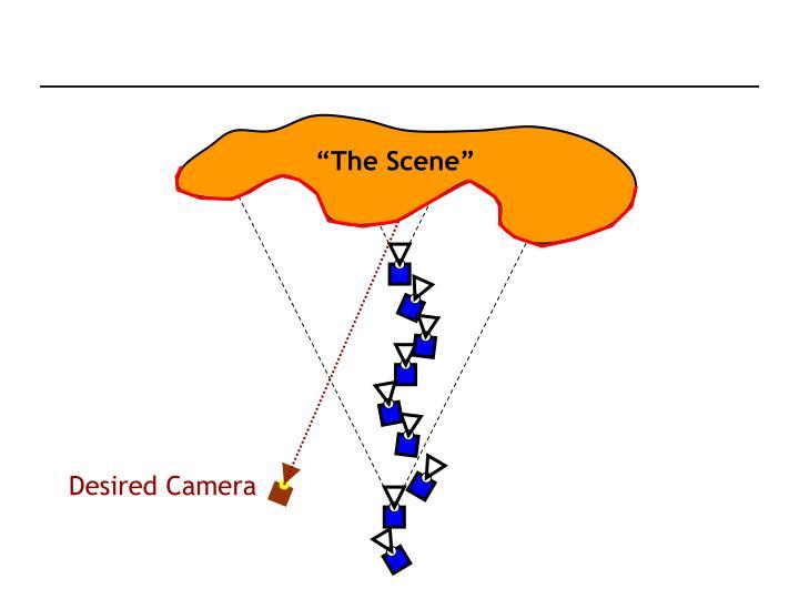 Desired Camera