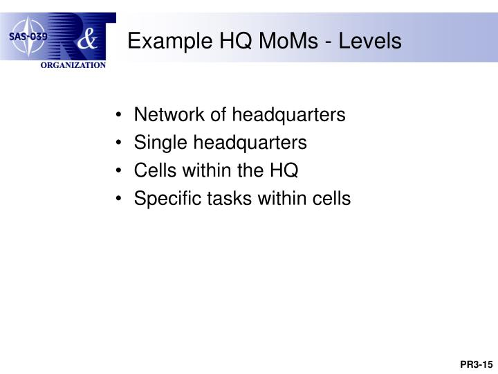 Example HQ MoMs - Levels