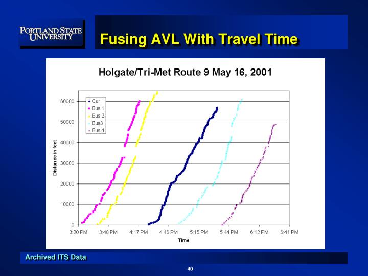 Fusing AVL With Travel Time