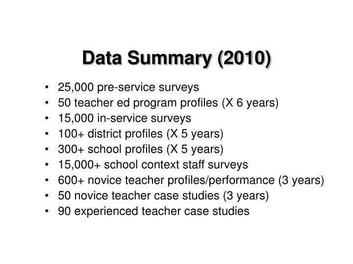 Data Summary (2010)