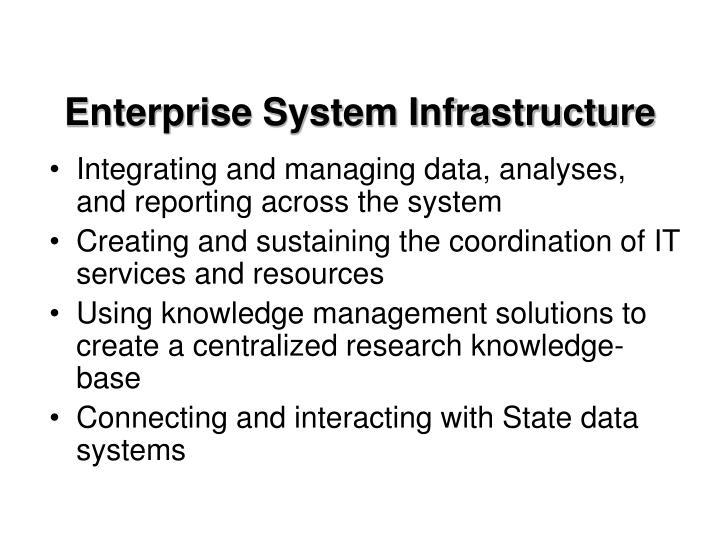 Enterprise System Infrastructure
