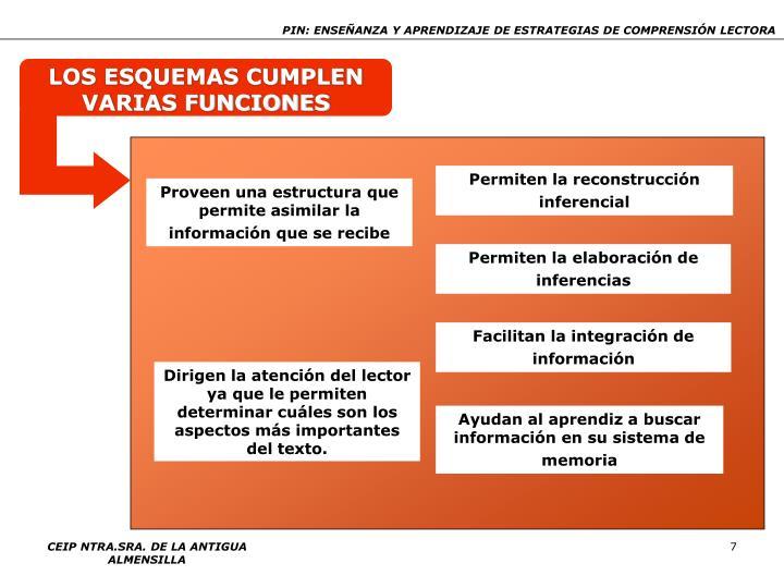 LOS ESQUEMAS CUMPLEN VARIAS FUNCIONES
