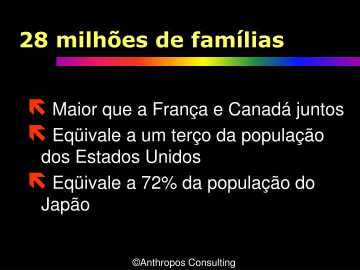 28 milhões de famílias