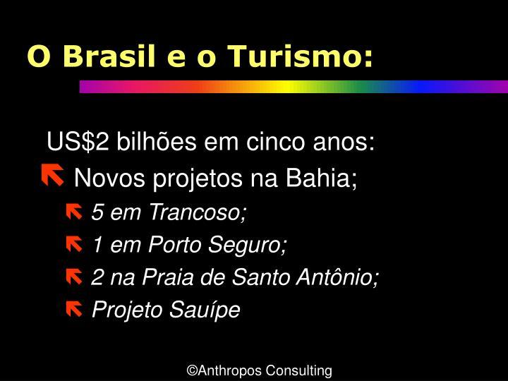 O Brasil e o Turismo: