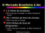 o mercado brasileiro de