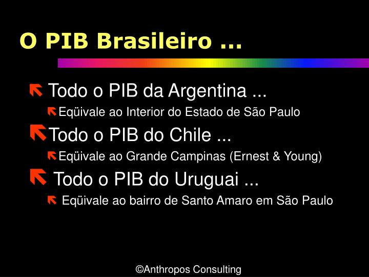 O PIB Brasileiro ...
