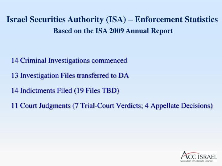 Israel Securities Authority (ISA) – Enforcement Statistics