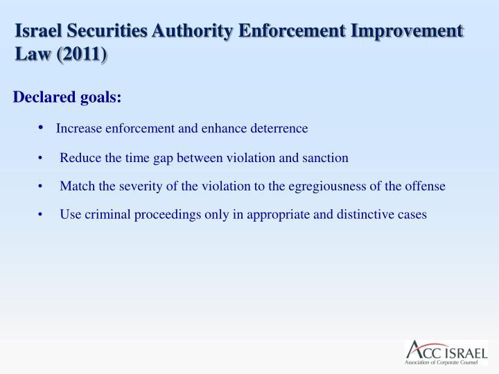 Israel Securities Authority Enforcement Improvement Law (2011)