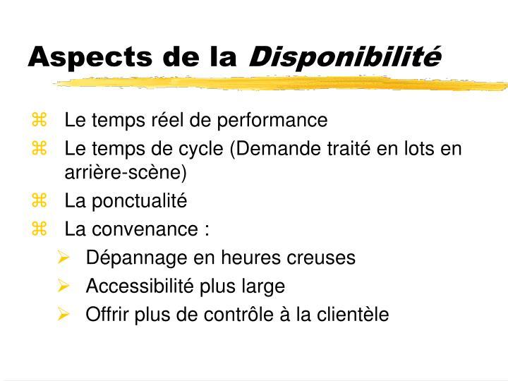 Aspects de la