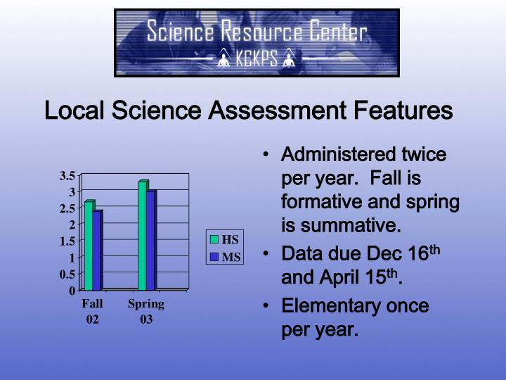 Local Science Assessment Features