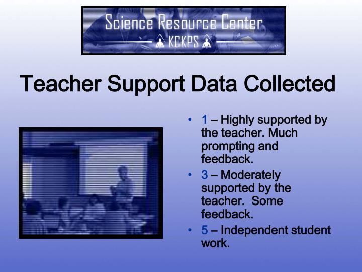 Teacher Support Data Collected