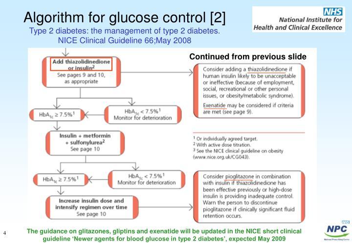 Algorithm for glucose control [2]