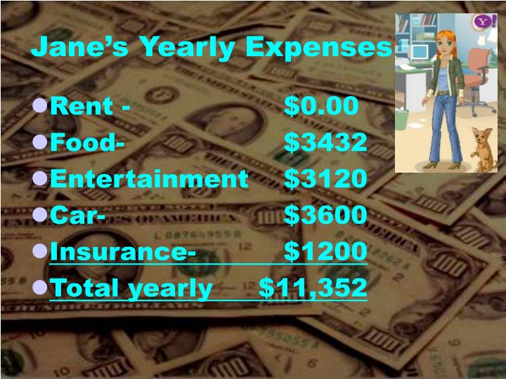 Jane's Yearly Expenses