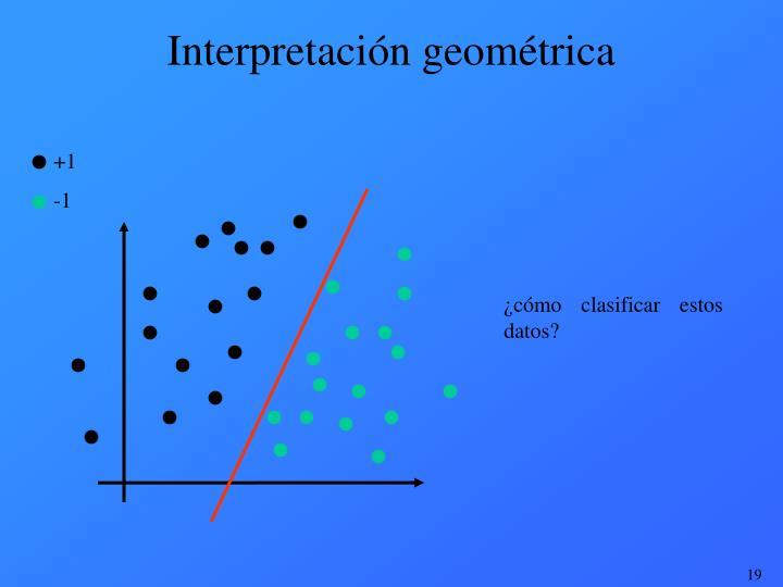 Interpretación geométrica