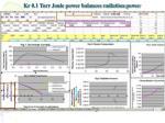 kr 0 1 torr joule power balances radiation power