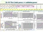kr 0 9 torr joule power radiation power