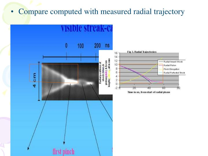Compare computed with measured radial trajectory