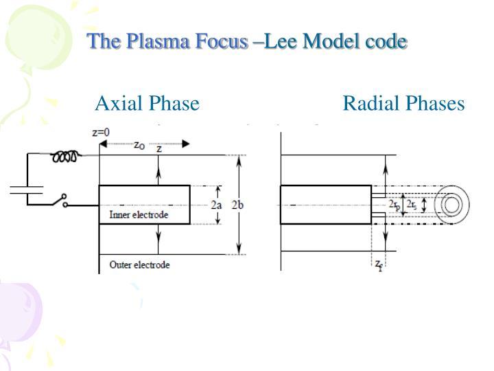The Plasma Focus