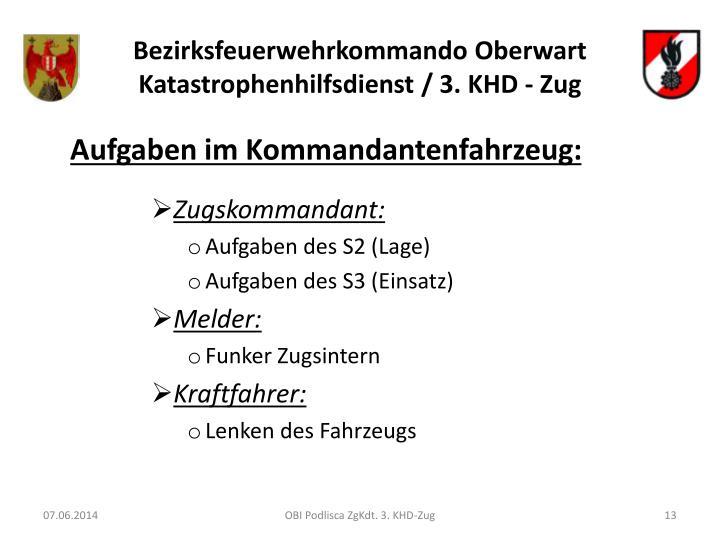 Bezirksfeuerwehrkommando Oberwart