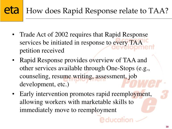 How does Rapid Response relate to TAA?