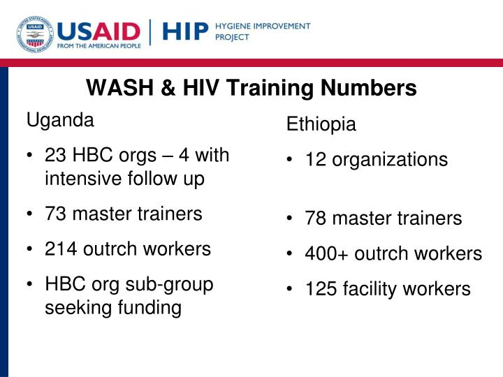 WASH & HIV Training Numbers