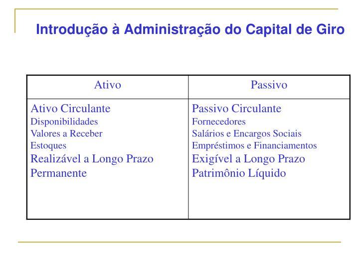 Introdução à Administração do Capital de Giro