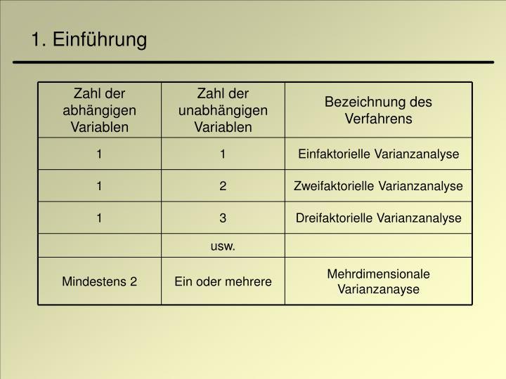 Zahl der abhängigen Variablen