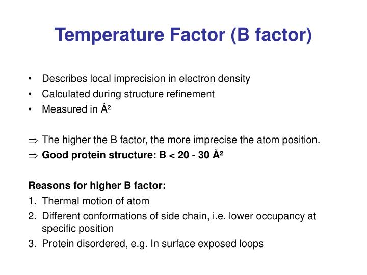 Temperature Factor (B factor)