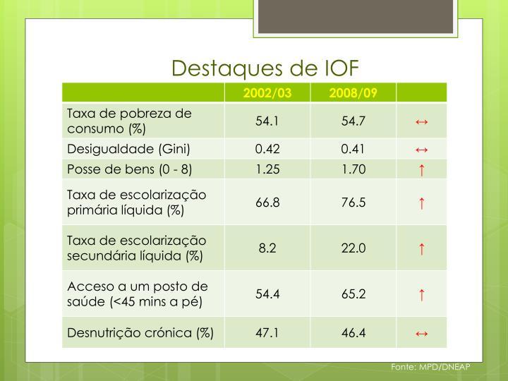 Destaques de IOF