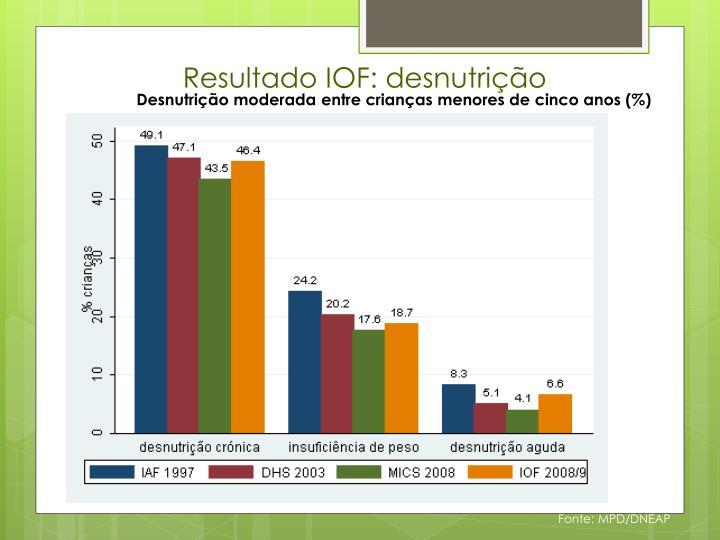 Resultado IOF: desnutrição