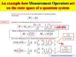 an example how measurement operators act on the state space of a quantum system