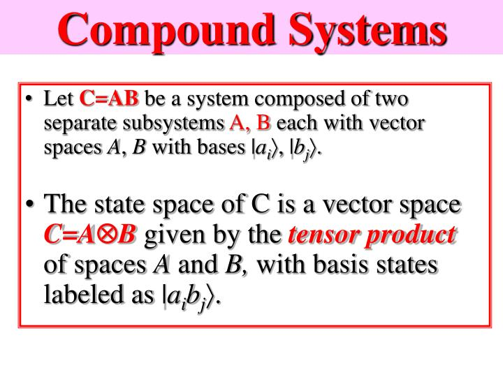 Compound Systems