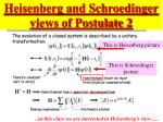 heisenberg and schroedinger views of postulate 2