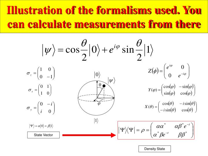 Illustration of the formalisms used. You can calculate measurements from there