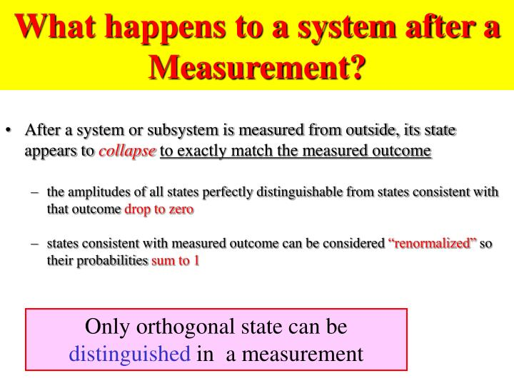 What happens to a system after a Measurement?