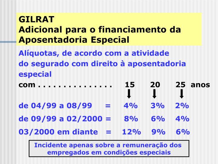 GILRAT