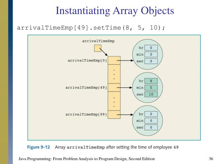 Instantiating Array Objects