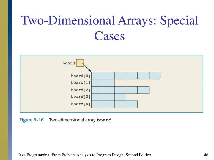 Two-Dimensional Arrays: Special Cases