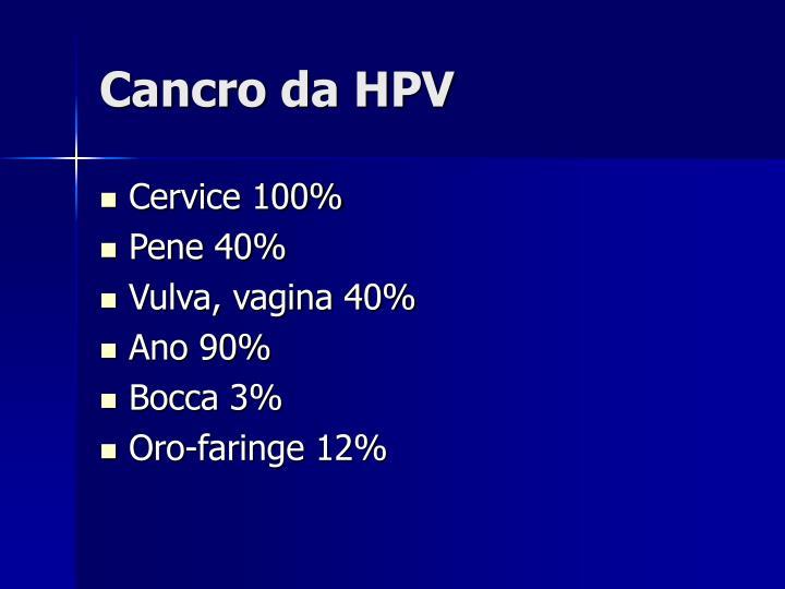 Cancro da HPV