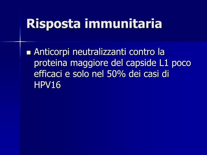 Risposta immunitaria