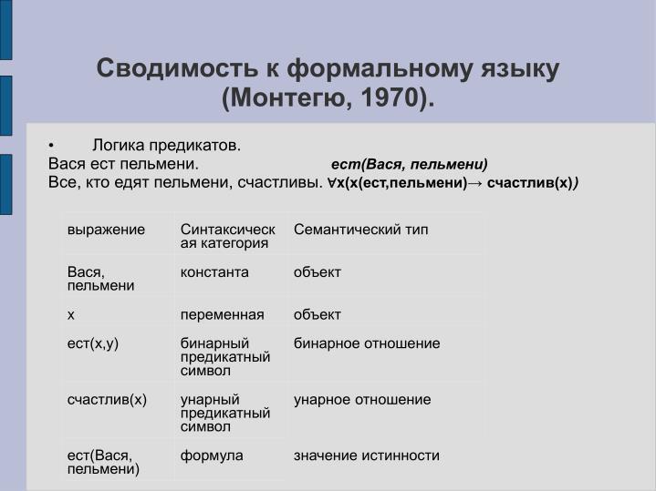 Сводимость к формальному языку (Монтегю, 1970).