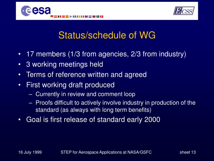 Status/schedule of WG