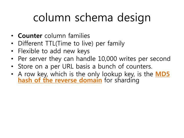 column schema design