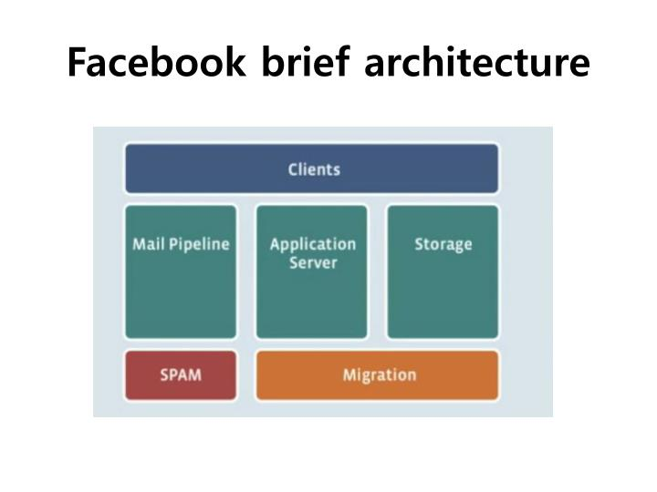 Facebook brief architecture