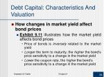debt capital characteristics and valuation8
